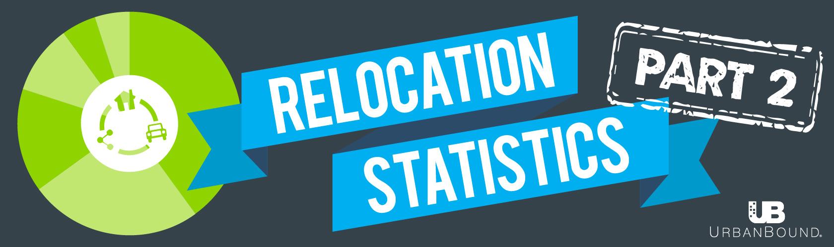 Relocation-Statistics Part 2