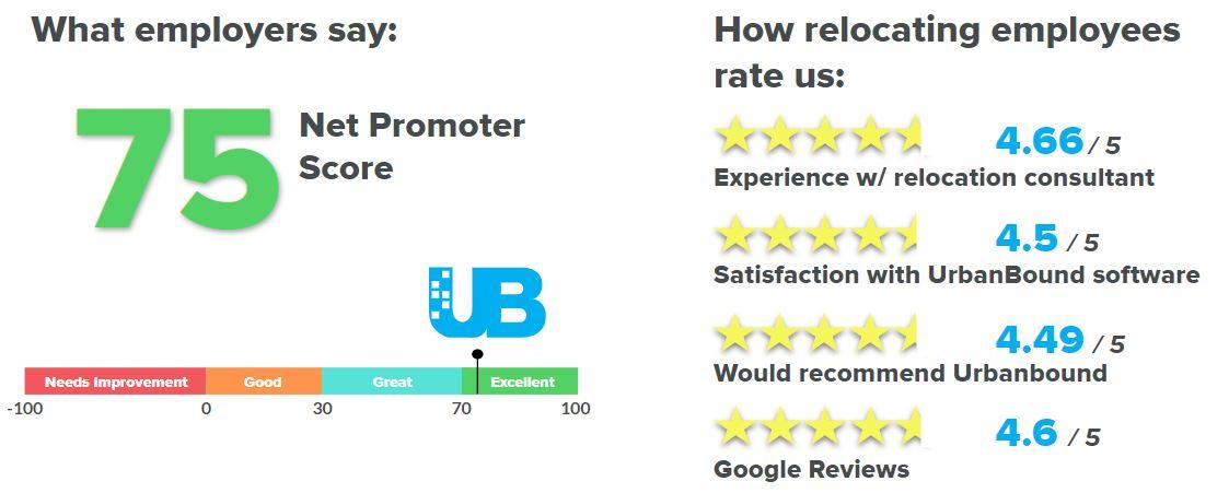 Ratings_Reviews